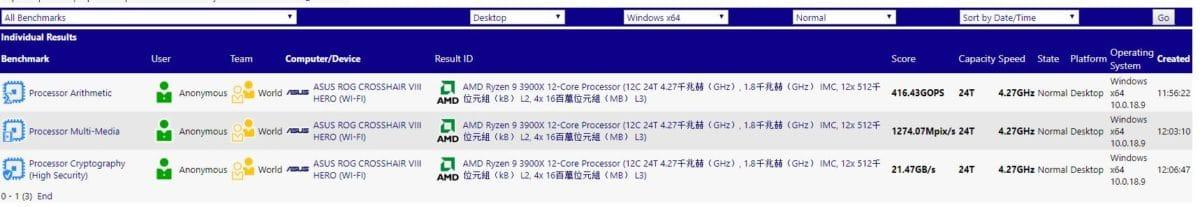 AMD Ryzen 9 3900X Beats Intel 9900K In Leaked Benchmarks