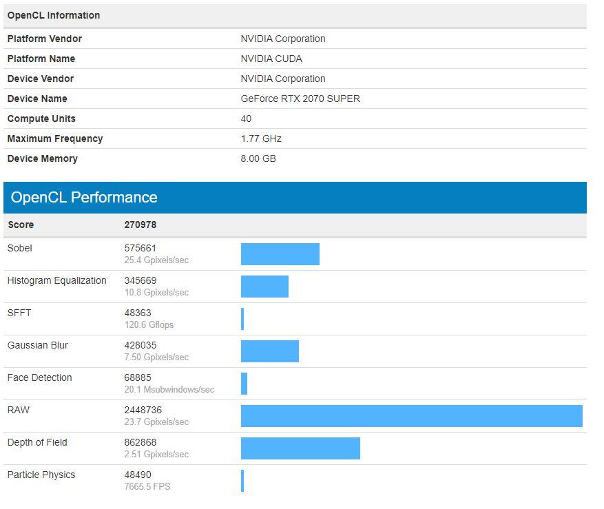 Nvidia RTX 2070 SUPER Benchmark