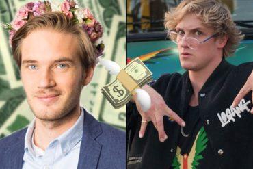 YouTubers Ad Revenue