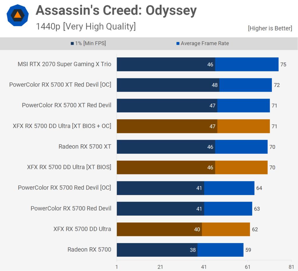 AMD Radeon RX 5700 Flashed