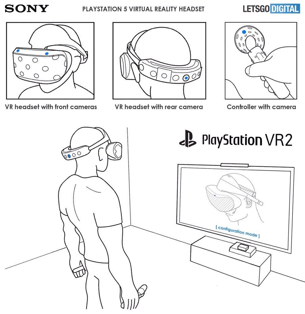 PSVR 2 PS5