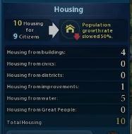 Increase Housing