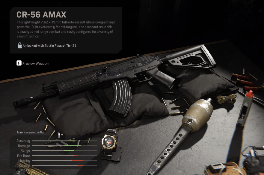 Modern Warfare CR-56 Amax Loadout