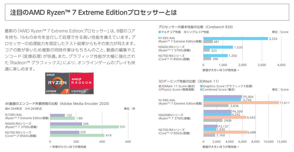 AMD Ryzen 7 Extreme Edition