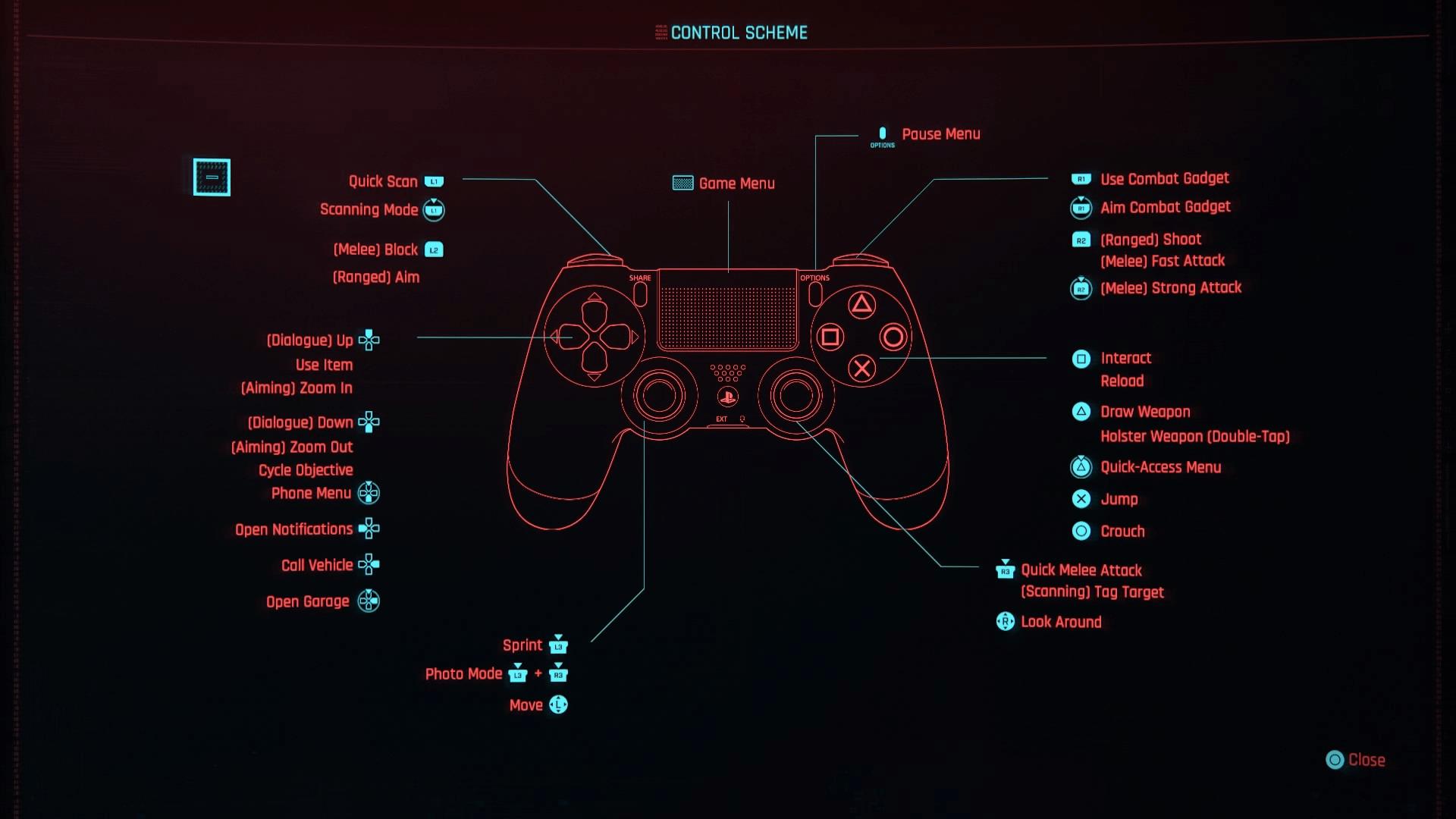 Cyberpunk 2077 PS4 Control Scheme
