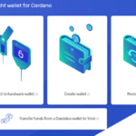 How to Restore Yoroi Wallet: A Complete Guide
